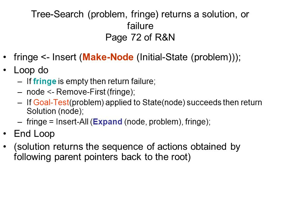 Tree-Search (problem, fringe) returns a solution, or failure Page 72 of R&N fringe <- Insert (Make-Node (Initial-State (problem))); Loop do –If fringe