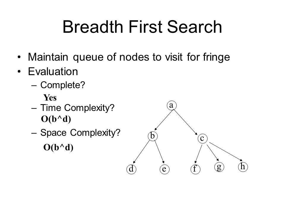 Breadth First Search a b c def gh Maintain queue of nodes to visit for fringe Evaluation –Complete.