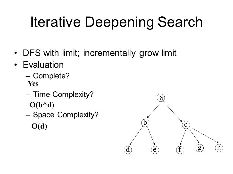 Iterative Deepening Search DFS with limit; incrementally grow limit Evaluation –Complete? –Time Complexity? –Space Complexity? Yes O(b^d) O(d) b de c