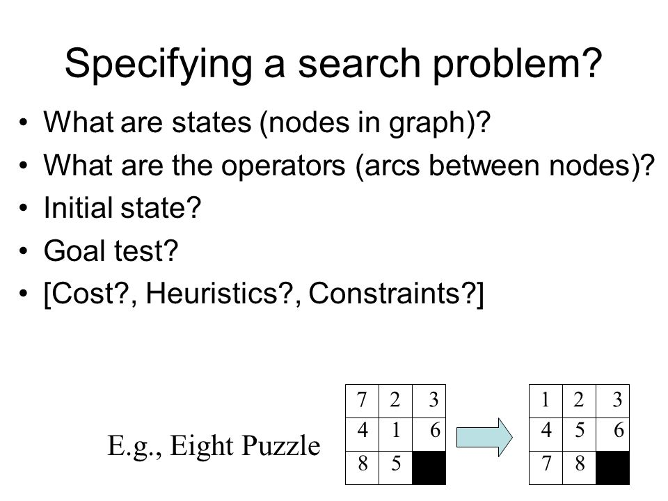 5 Specifying a search problem? What are states (nodes in graph)? What are the operators (arcs between nodes)? Initial state? Goal test? [Cost?, Heuris