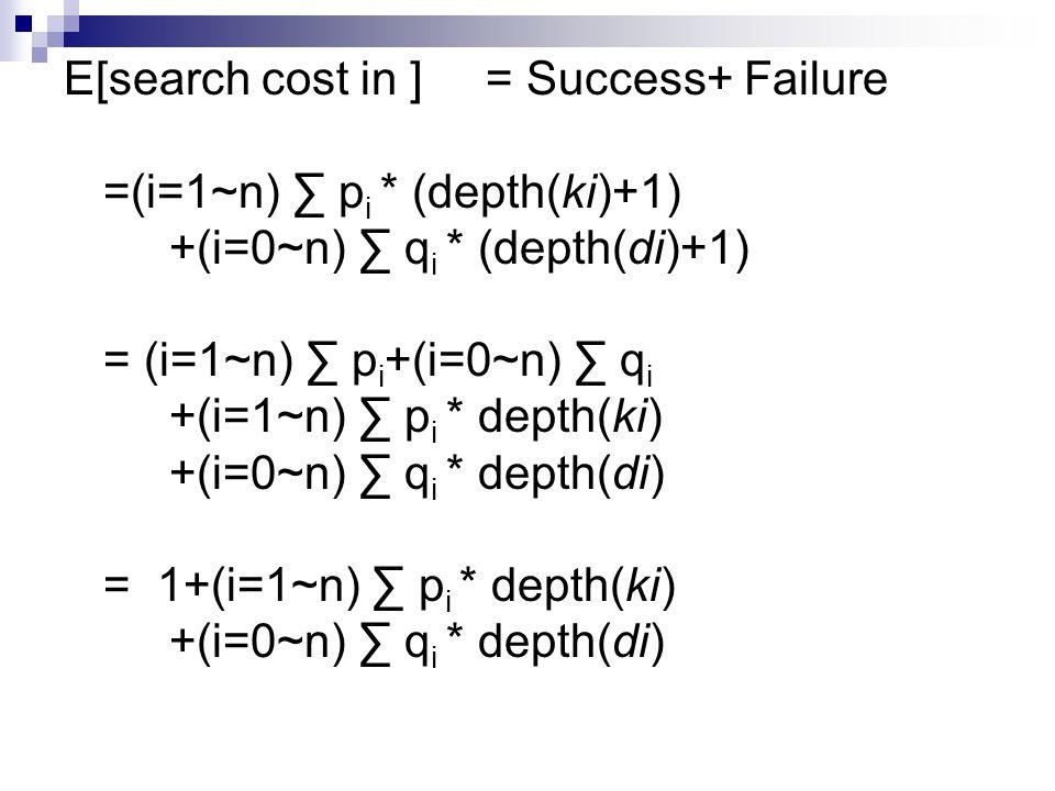 E[search cost in ]= Success+ Failure =(i=1~n) ∑ p i * (depth(ki)+1) +(i=0~n) ∑ q i * (depth(di)+1) = (i=1~n) ∑ p i +(i=0~n) ∑ q i +(i=1~n) ∑ p i * depth(ki) +(i=0~n) ∑ q i * depth(di) = 1+(i=1~n) ∑ p i * depth(ki) +(i=0~n) ∑ q i * depth(di)
