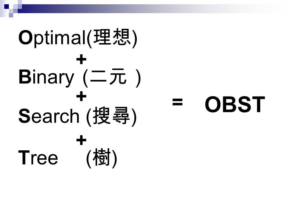 Optimal( 理想 ) Binary ( 二元 ) Search ( 搜尋 ) Tree ( 樹 ) OBST + + + =