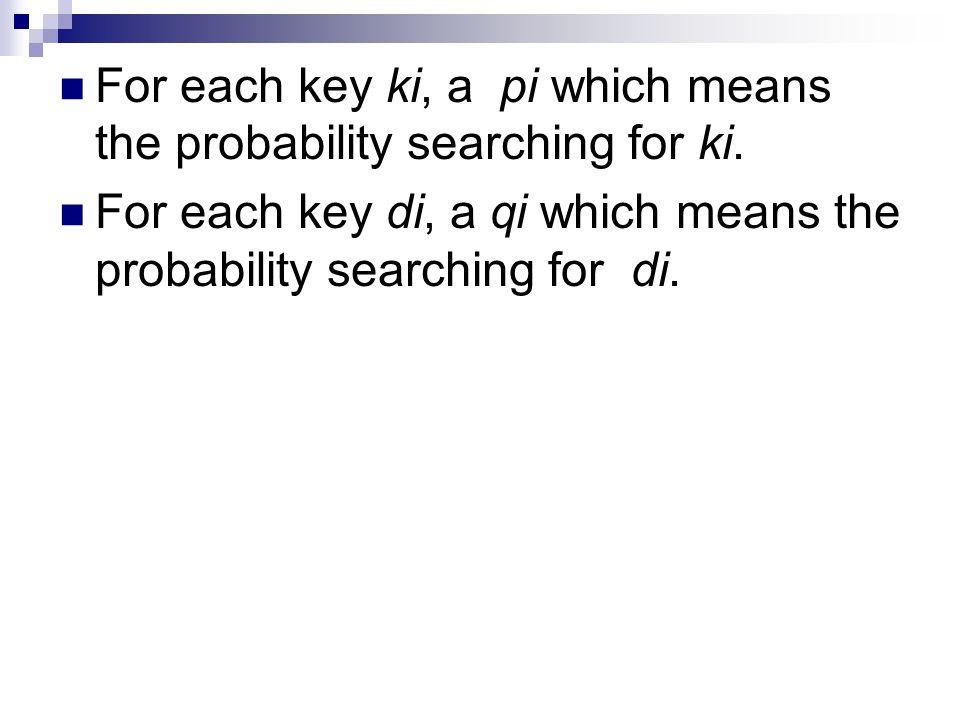 For each key ki, a pi which means the probability searching for ki.