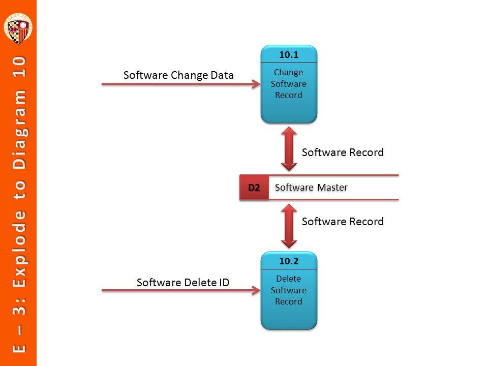 Change Software Record 10.1 Delete Software Record 10.2 Software Master D2D2 Software Record Software Change Data Software Delete ID