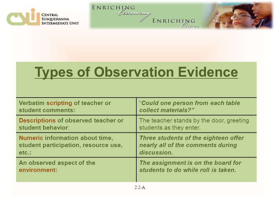 2.2-A Types of Observation Evidence Verbatim scripting of teacher or student comments: Could one person from each table collect materials? Descriptions of observed teacher or student behavior: The teacher stands by the door, greeting students as they enter.