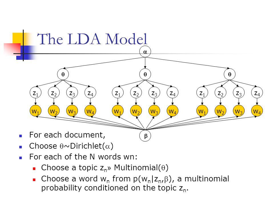 The LDA Model  z4z4 z3z3 z2z2 z1z1 w4w4 w3w3 w2w2 w1w1    z4z4 z3z3 z2z2 z1z1 w4w4 w3w3 w2w2 w1w1  z4z4 z3z3 z2z2 z1z1 w4w4 w3w3 w2w2 w1w1 For e