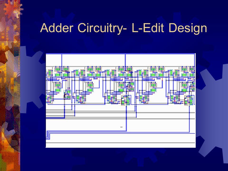 Adder Circuitry- L-Edit Design