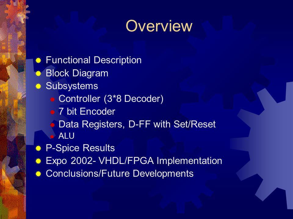 Overview  Functional Description  Block Diagram  Subsystems  Controller (3*8 Decoder)  7 bit Encoder  Data Registers, D-FF with Set/Reset  ALU