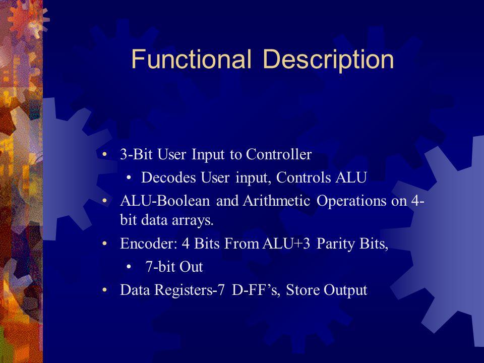 Functional Description 3-Bit User Input to Controller Decodes User input, Controls ALU ALU-Boolean and Arithmetic Operations on 4- bit data arrays. En