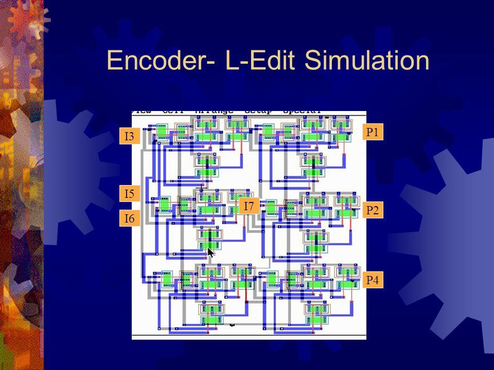 Encoder- L-Edit Simulation P1 P2 P4 I3 I5 I6 I7