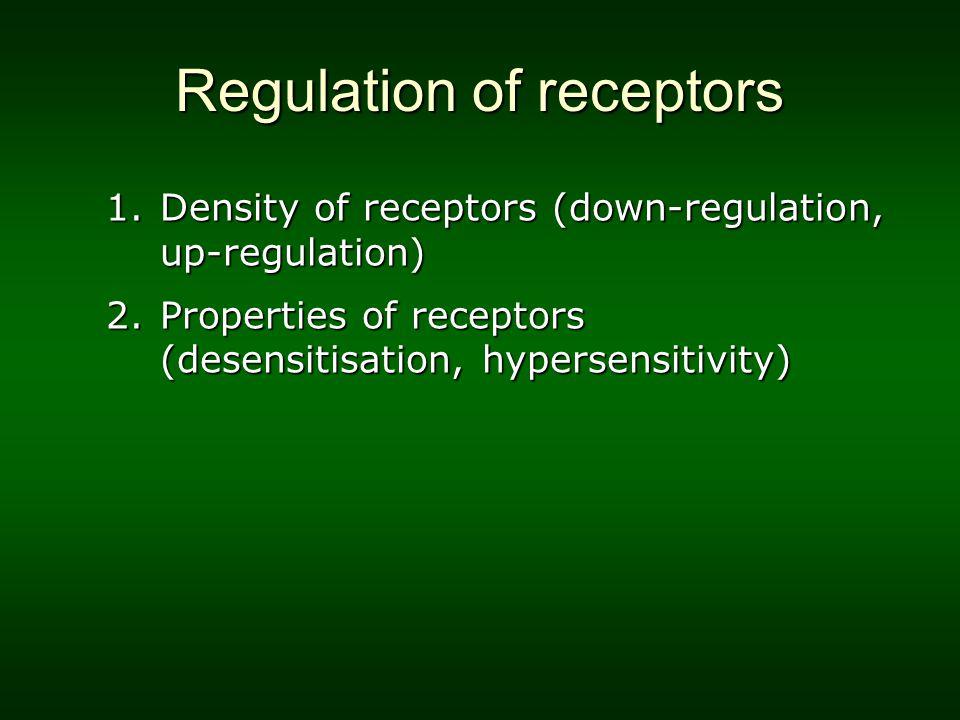 Regulation of receptors 1.Density of receptors (down-regulation, up-regulation) 2.Properties of receptors (desensitisation, hypersensitivity)