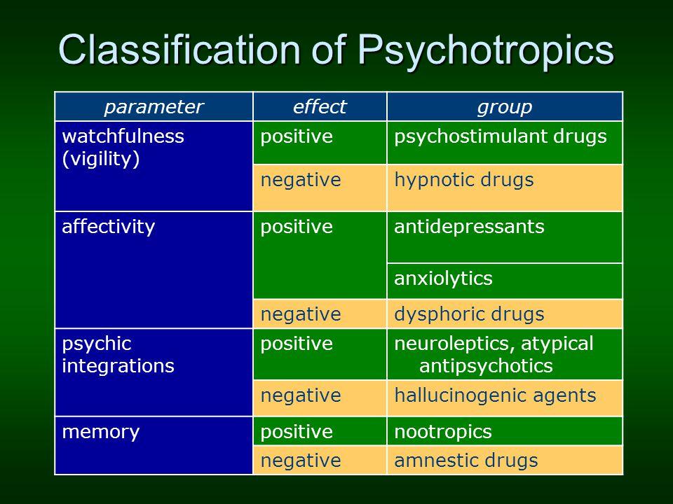 Classification of Psychotropics parametereffectgroup watchfulness (vigility) positivepsychostimulant drugs negativehypnotic drugs affectivitypositivea