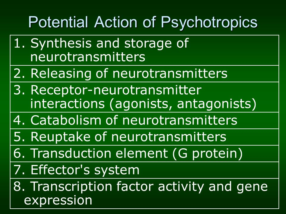 Potential Action of Psychotropics 1. Synthesis and storage of neurotransmitters 2. Releasing of neurotransmitters 3. Receptor-neurotransmitter interac
