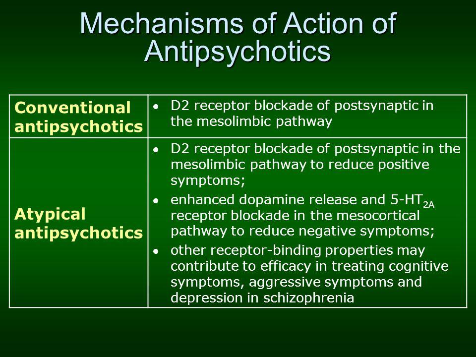 Mechanisms of Action of Antipsychotics Conventional antipsychotics D2 receptor blockade of postsynaptic in the mesolimbic pathway Atypical antipsycho