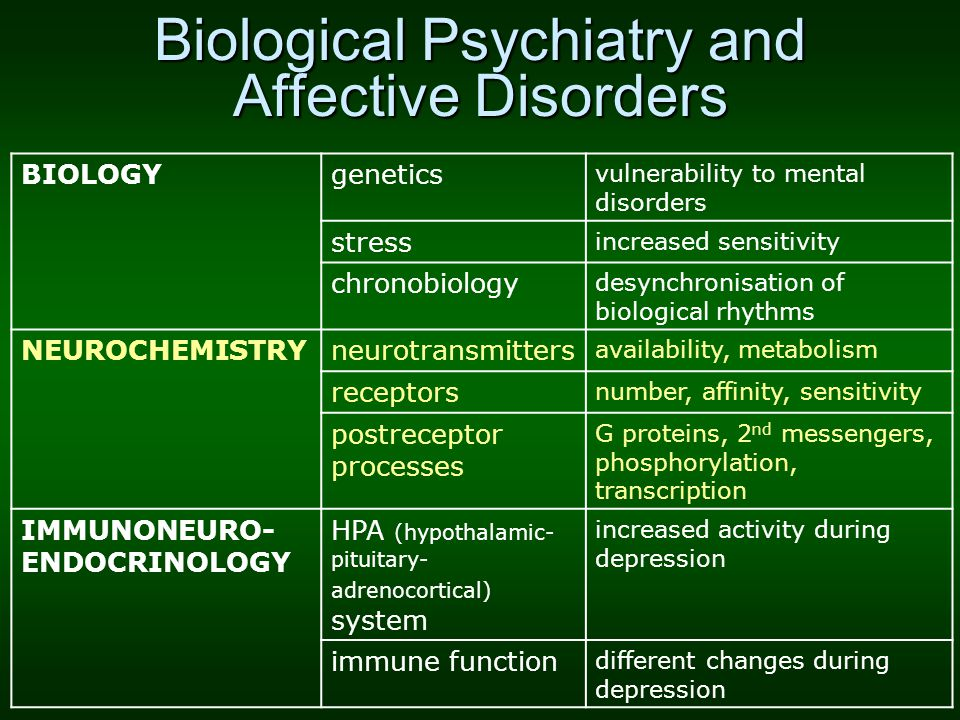 Biological Psychiatry and Affective Disorders BIOLOGYgenetics vulnerability to mental disorders stress increased sensitivity chronobiology desynchronisation of biological rhythms NEUROCHEMISTRYneurotransmitters availability, metabolism receptors number, affinity, sensitivity postreceptor processes G proteins, 2 nd messengers, phosphorylation, transcription IMMUNONEURO- ENDOCRINOLOGY HPA (hypothalamic- pituitary- adrenocortical) system increased activity during depression immune function different changes during depression