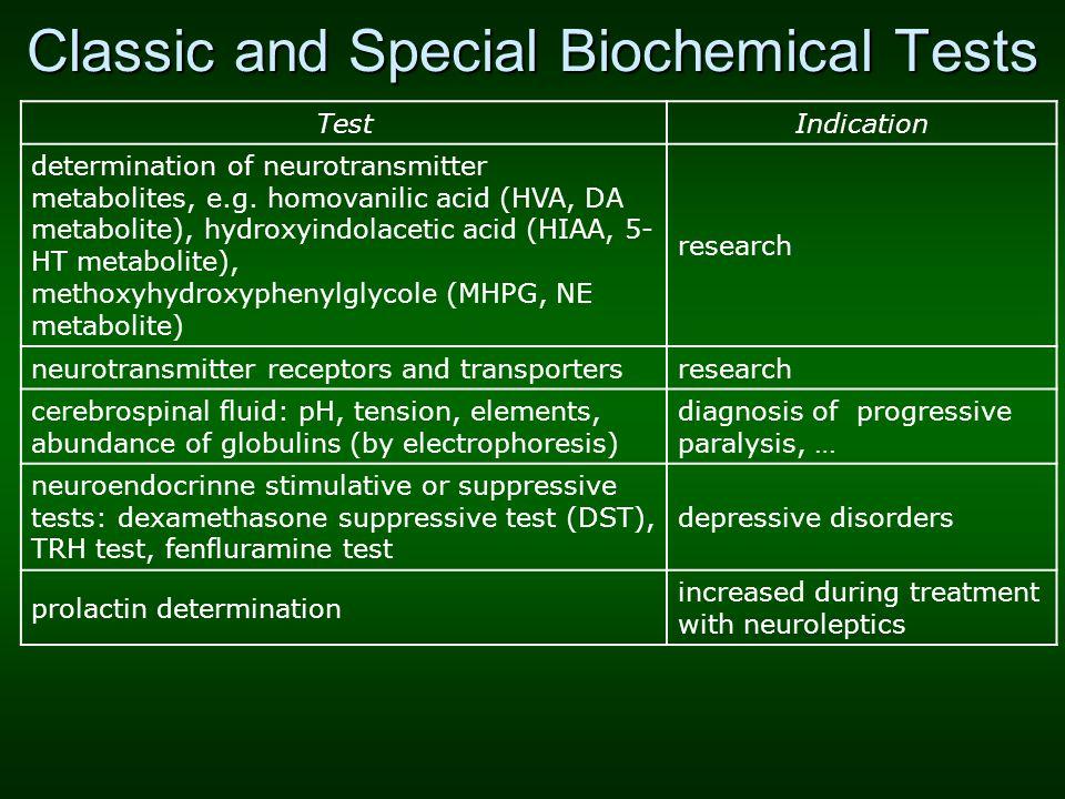 Classic and Special Biochemical Tests TestIndication determination of neurotransmitter metabolites, e.g. homovanilic acid (HVA, DA metabolite), hydrox