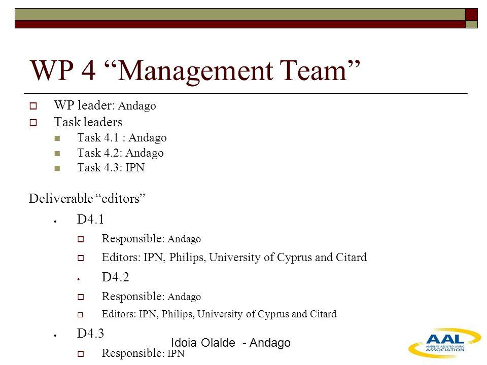 Idoia Olalde - Andago WP 4 Management Team  WP leader: Andago  Task leaders Task 4.1 : Andago Task 4.2: Andago Task 4.3: IPN Deliverable editors  D4.1  Responsible : Andago  Editors: IPN, Philips, University of Cyprus and Citard  D4.2  Responsible : Andago  Editors: IPN, Philips, University of Cyprus and Citard  D4.3  Responsible : IPN  Editors: Andago, Philips and University of Cyprus