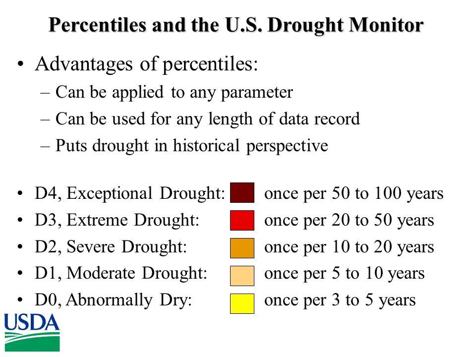 Advantages of percentiles: –Can be applied to any parameter –Can be used for any length of data record –Puts drought in historical perspective Percentiles and the U.S.