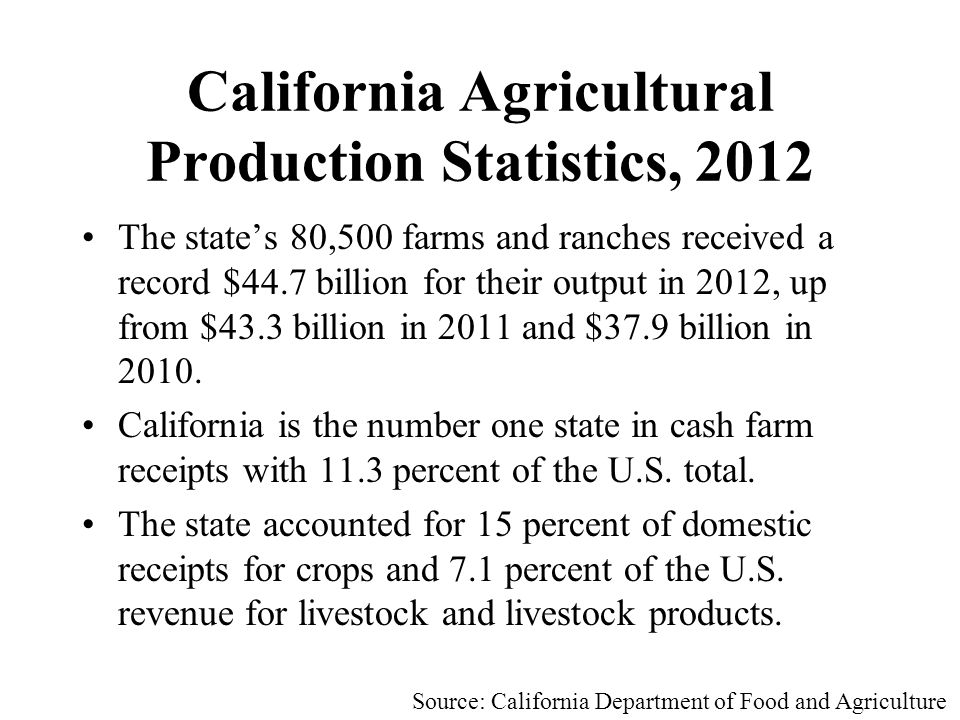 California Agricultural Production Statistics, 2012 The state's 80,500 farms and ranches received a record $44.7 billion for their output in 2012, up from $43.3 billion in 2011 and $37.9 billion in 2010.