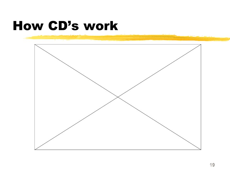 19 How CD's work