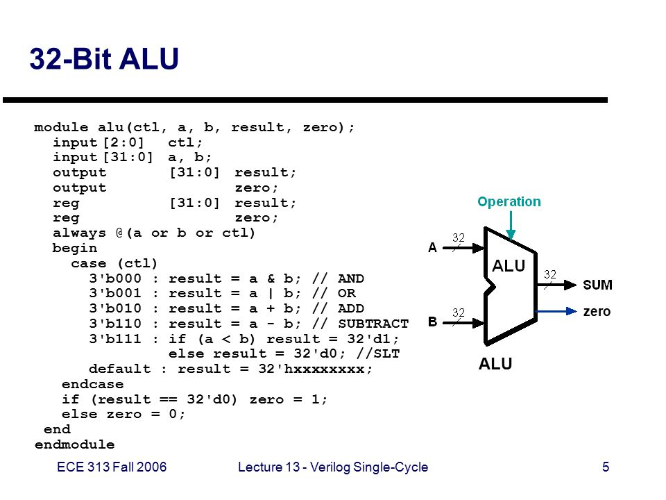 ECE 313 Fall 2006Lecture 13 - Verilog Single-Cycle5 32-Bit ALU module alu(ctl, a, b, result, zero); input[2:0]ctl; input[31:0]a, b; output[31:0]result; outputzero; reg [31:0]result; reg zero; always @(a or b or ctl) begin case (ctl) 3 b000 : result = a & b; // AND 3 b001 : result = a | b; // OR 3 b010 : result = a + b; // ADD 3 b110 : result = a - b; // SUBTRACT 3 b111 : if (a < b) result = 32 d1; else result = 32 d0; //SLT default : result = 32 hxxxxxxxx; endcase if (result == 32 d0) zero = 1; else zero = 0; end endmodule ALU zero