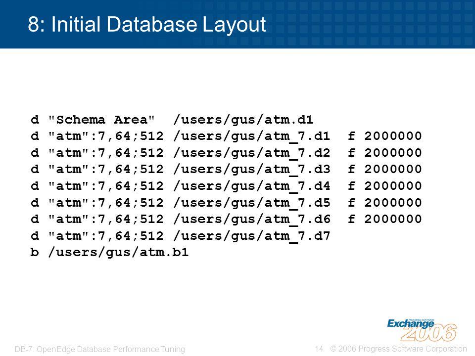 © 2006 Progress Software Corporation14 DB-7: OpenEdge Database Performance Tuning 8: Initial Database Layout d