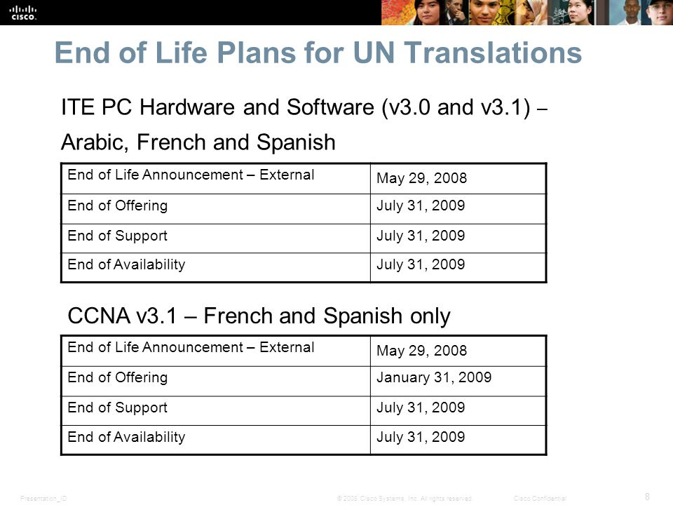 Presentation_ID 8 © 2008 Cisco Systems, Inc.
