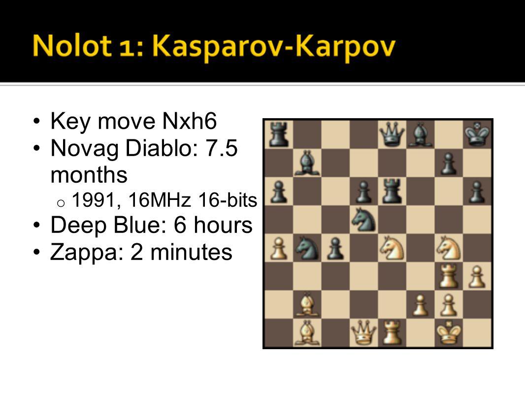 Key move Nxh6 Novag Diablo: 7.5 months o 1991, 16MHz 16-bits Deep Blue: 6 hours Zappa: 2 minutes