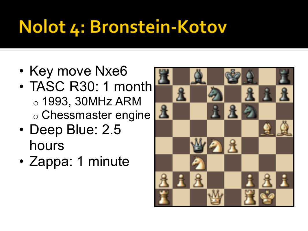 Key move Nxe6 TASC R30: 1 month o 1993, 30MHz ARM o Chessmaster engine Deep Blue: 2.5 hours Zappa: 1 minute