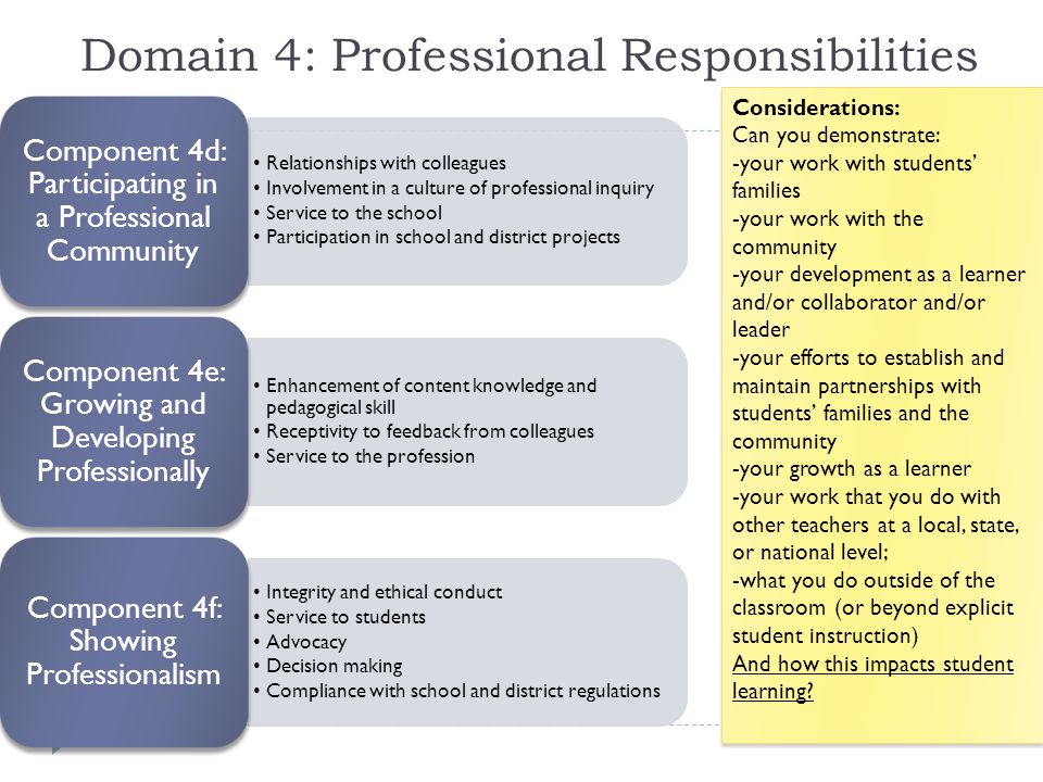Domain 4: Professional Responsibilities Relationships with colleagues Involvement in a culture of professional inquiry Service to the school Participa