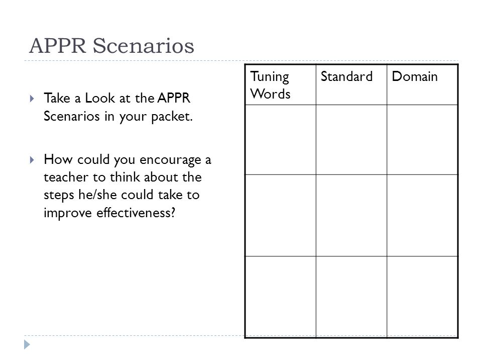 APPR Scenarios  Take a Look at the APPR Scenarios in your packet.  How could you encourage a teacher to think about the steps he/she could take to i