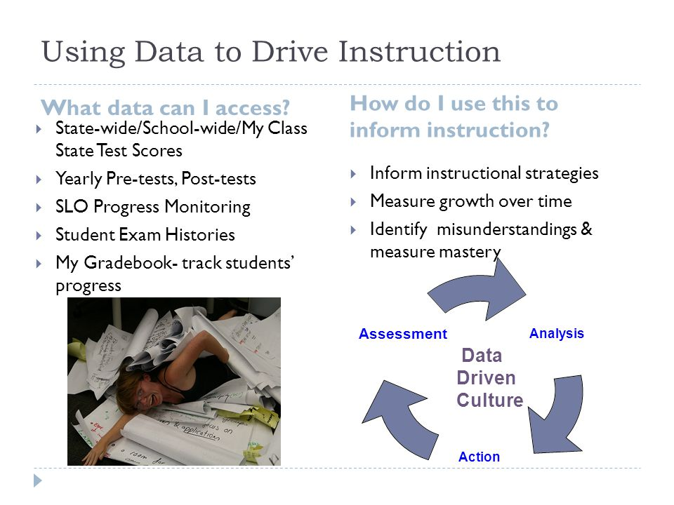 Using Data to Drive Instruction What data can I access? How do I use this to inform instruction?  State-wide/School-wide/My Class State Test Scores 