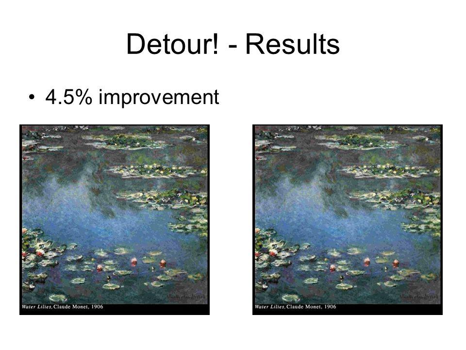 Detour! - Results 4.5% improvement