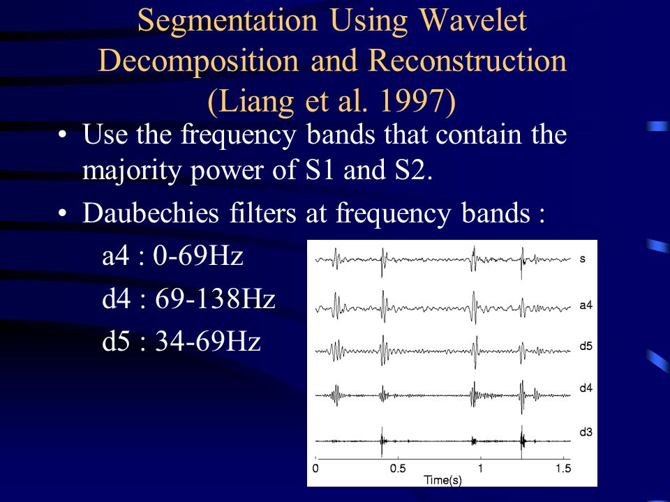 Segmentation Using Wavelet Decomposition and Reconstruction (Liang et al. 1997) Use the frequency bands that contain the majority power of S1 and S2.