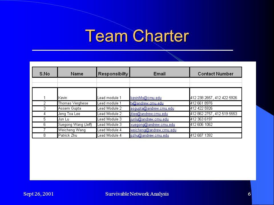 Sept 26, 2001Survivable Network Analysis7 Communication Plan