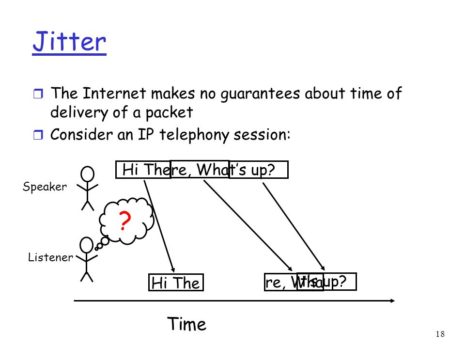 18 Jitter r The Internet makes no guarantees about time of delivery of a packet r Consider an IP telephony session: Speaker Listener Time Hi There, Wh