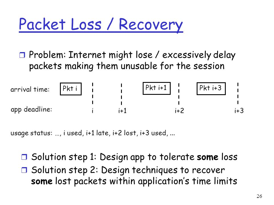 26 Packet Loss / Recovery r Problem: Internet might lose / excessively delay packets making them unusable for the session Pkt i Pkt i+1 Pkt i+3 arriva