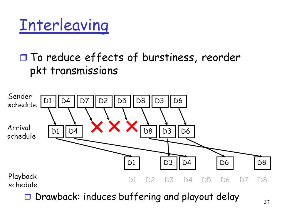 37 Interleaving r To reduce effects of burstiness, reorder pkt transmissions D1D4D7D2D5D8D3D6 D1D4D8D3D6 Sender schedule Arrival schedule Playback sch