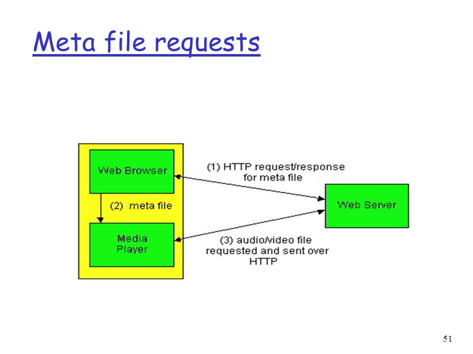 51 Meta file requests