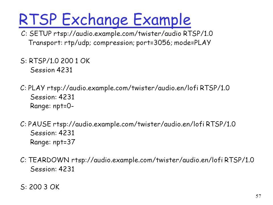 57 RTSP Exchange Example C: SETUP rtsp://audio.example.com/twister/audio RTSP/1.0 Transport: rtp/udp; compression; port=3056; mode=PLAY S: RTSP/1.0 20