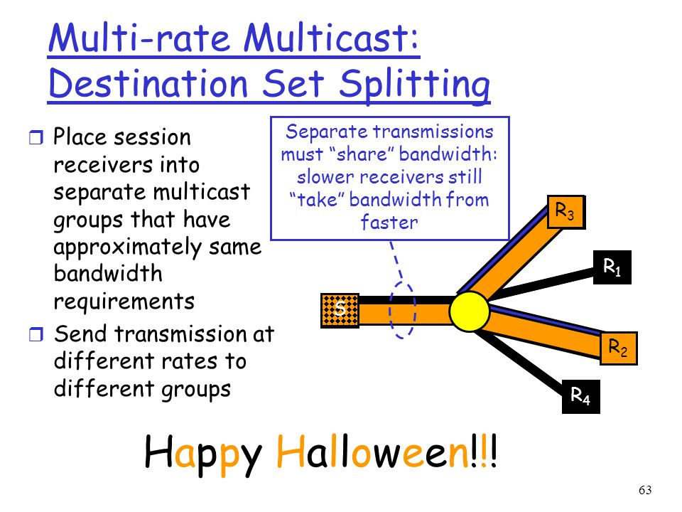 63 Multi-rate Multicast: Destination Set Splitting r Place session receivers into separate multicast groups that have approximately same bandwidth req