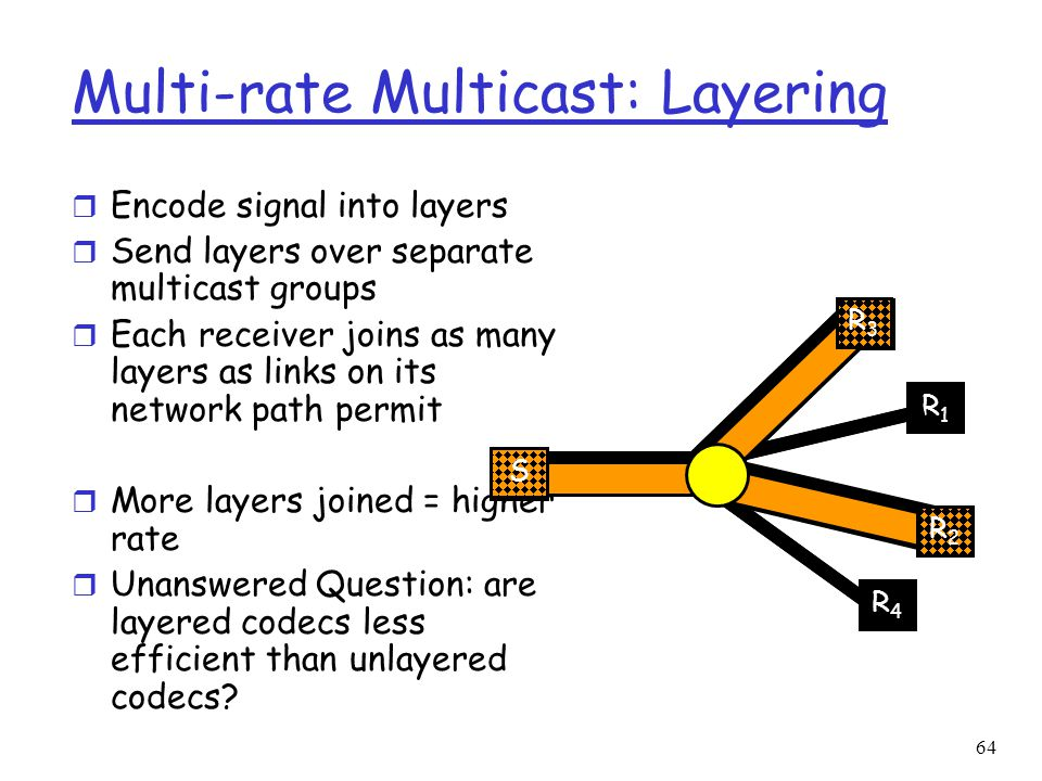 64 Multi-rate Multicast: Layering r Encode signal into layers r Send layers over separate multicast groups r Each receiver joins as many layers as lin