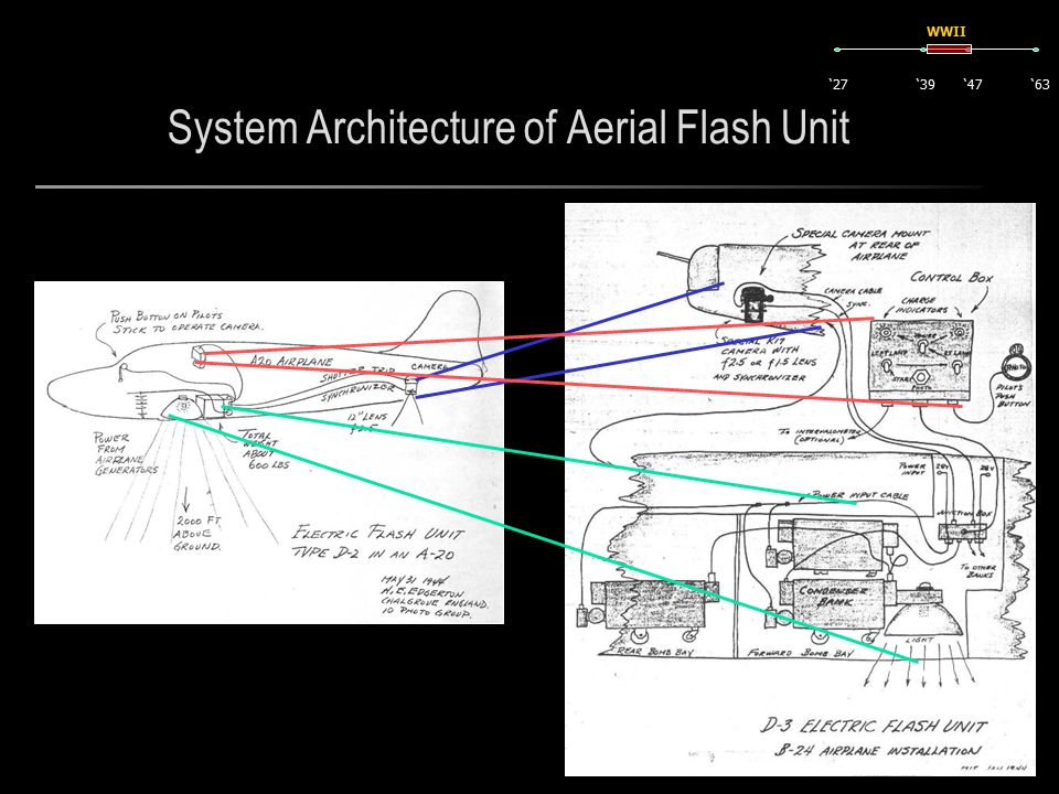 System Architecture of Aerial Flash Unit '27'63'47'39 WWII
