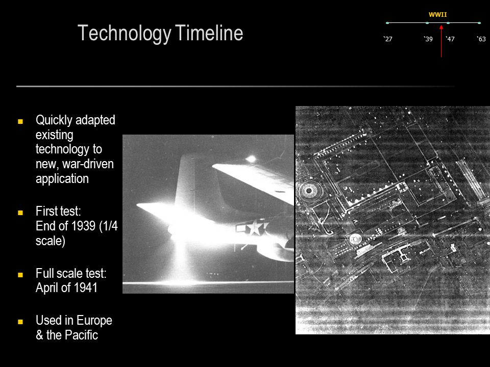 Technology Timeline Quickly adapted existing technology to new, war-driven application First test: End of 1939 (1/4 scale) Full scale test: April of 1941 Used in Europe & the Pacific '27'63'47'39 WWII