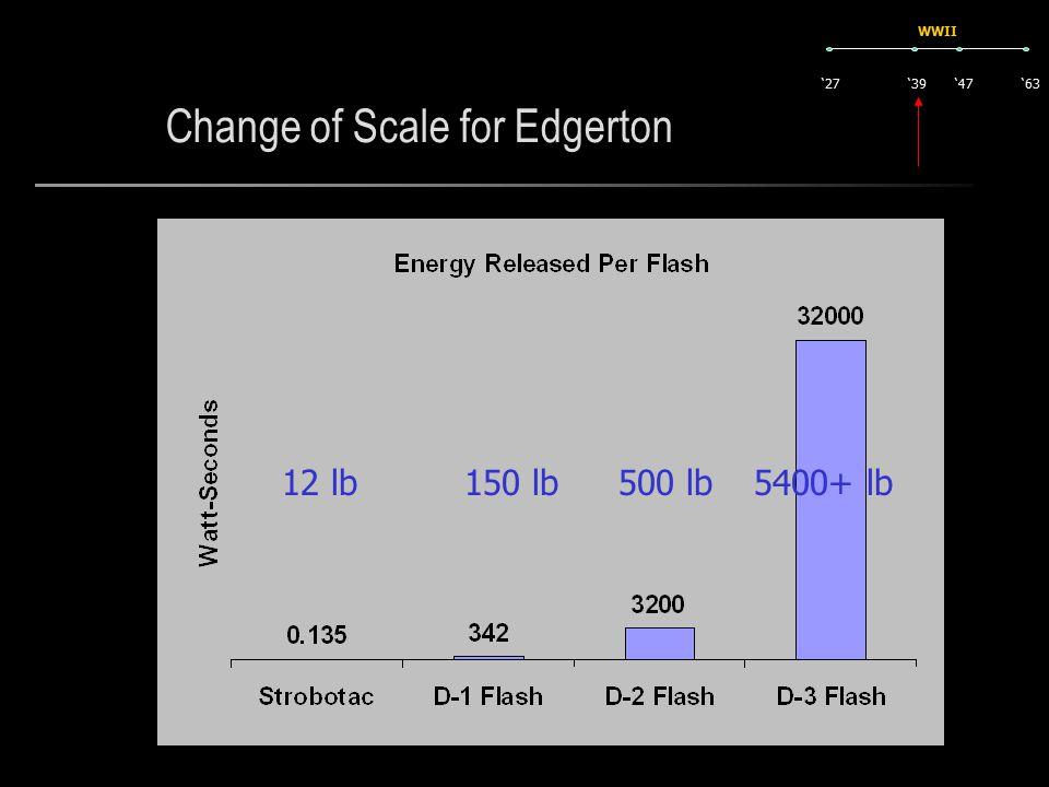 Change of Scale for Edgerton '27'63'47'39 WWII 12 lb5400+ lb500 lb150 lb