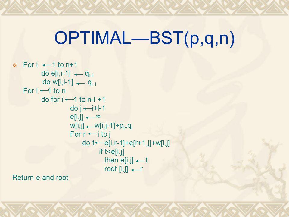OPTIMAL—BST(p,q,n)  For i 1 to n+1 do e[i,i-1] q i-1 do w[i,i-1] q i-1 For l 1 to n do for i 1 to n-l +1 do j i+l-1 e[i,j] ∞ w[i,j] w[i,j-1]+p j+ q j