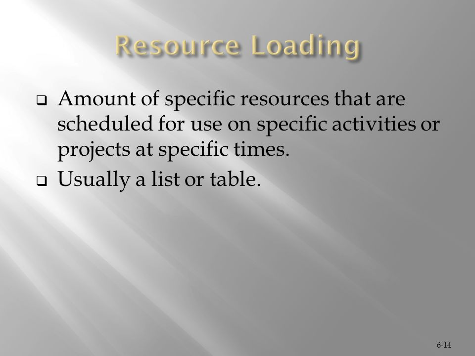 Amount of specific resources that are scheduled for use on specific activities or projects at specific times.