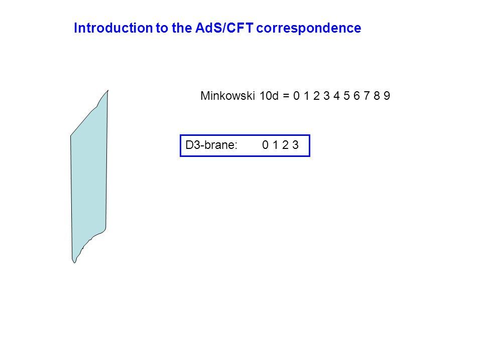 Introduction to the AdS/CFT correspondence D3-brane: 0 1 2 3 Minkowski 10d = 0 1 2 3 4 5 6 7 8 9
