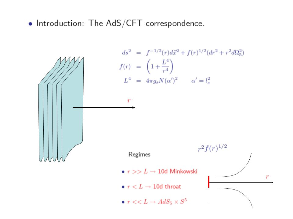 Isometries : AdS 5 -> Conformal group of SCFT 4d SO(2,4) S 5 -> SO(6) ~ SU(4) R of N=4 SCFT So, isometries have a dual realization in the FT side.