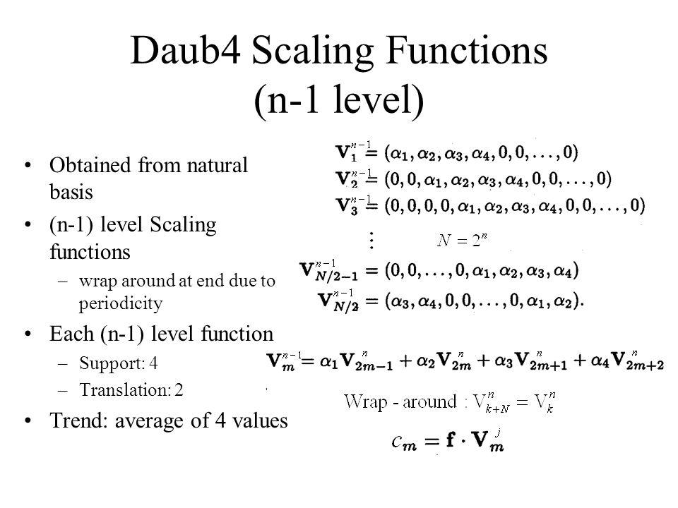 Orthogonal Wavelets By constructionHaar is also orthogonal Not all wavelets are orthogonal.